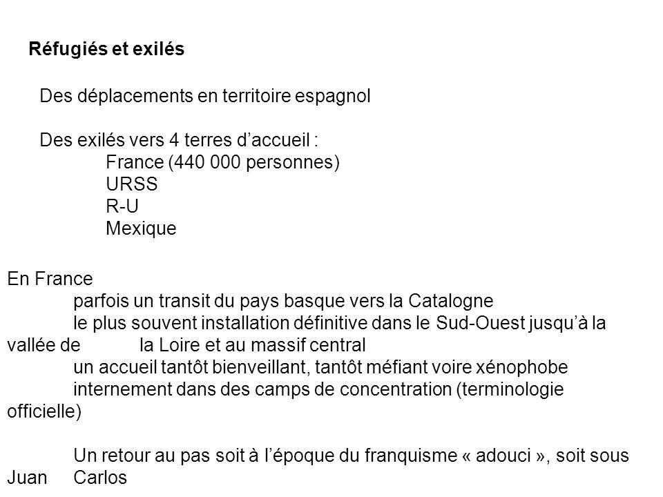 Réfugiés et exilés Des déplacements en territoire espagnol Des exilés vers 4 terres daccueil : France (440 000 personnes) URSS R-U Mexique En France p