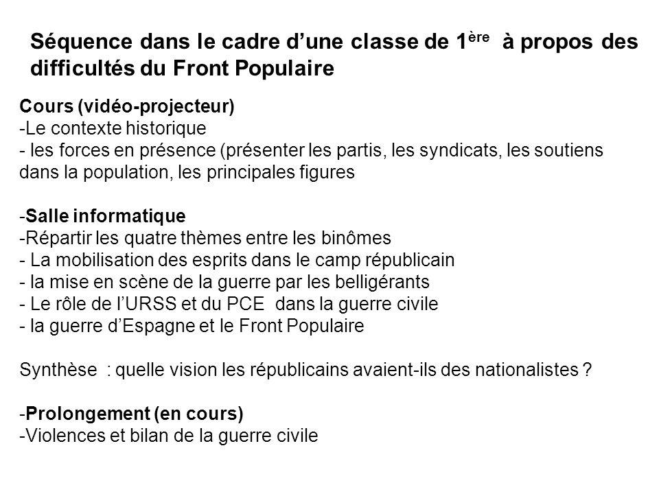 Séquence dans le cadre dune classe de 1 ère à propos des difficultés du Front Populaire Cours (vidéo-projecteur) -Le contexte historique - les forces