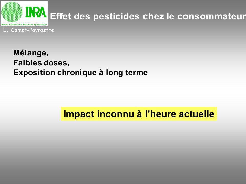 Effet des pesticides chez le consommateur Mélange, Faibles doses, Exposition chronique à long terme Impact inconnu à lheure actuelle L. Gamet-Payrastr