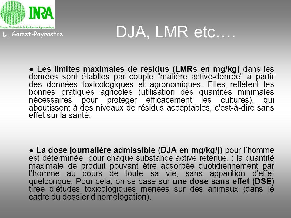 DJA, LMR etc…. Les limites maximales de résidus (LMRs en mg/kg) dans les denrées sont établies par couple