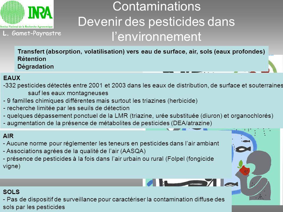 Contaminations Devenir des pesticides dans lenvironnement L. Gamet-Payrastre Transfert (absorption, volatilisation) vers eau de surface, air, sols (ea