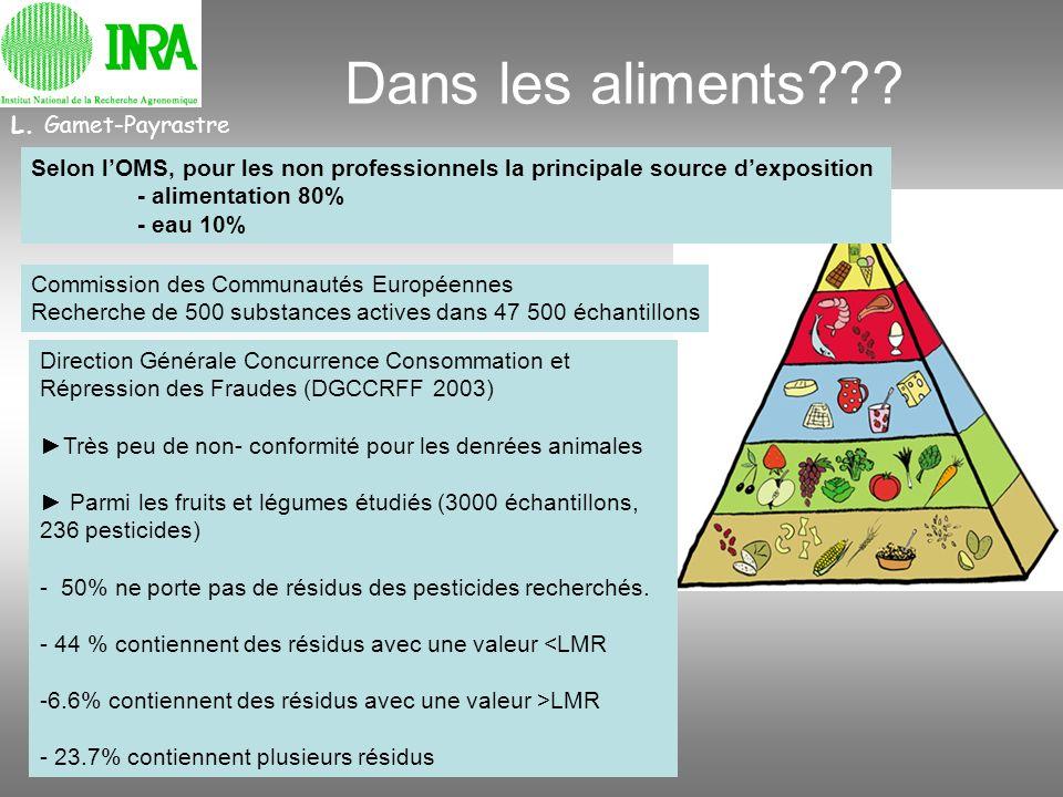 Dans les aliments??? L. Gamet-Payrastre Commission des Communautés Européennes Recherche de 500 substances actives dans 47 500 échantillons Direction