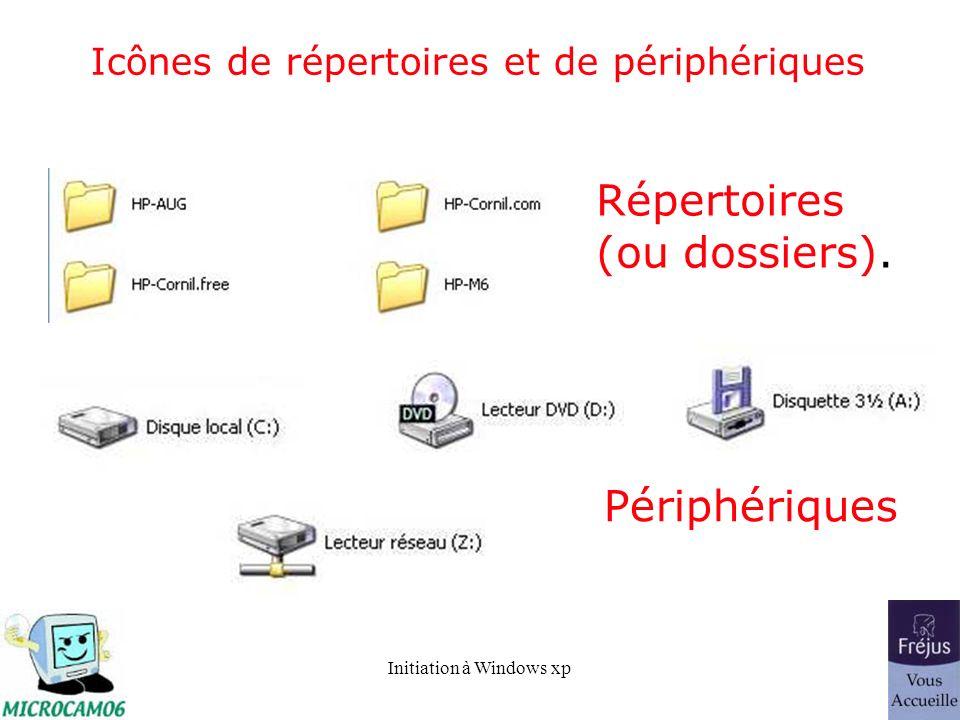 Initiation à Windows xp Icônes de répertoires et de périphériques Répertoires (ou dossiers). Périphériques