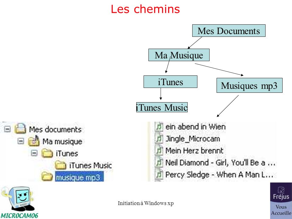 Initiation à Windows xp Les chemins Mes Documents Ma Musique iTunes iTunes Music Musiques mp3