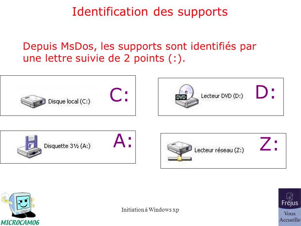 Initiation à Windows xp Identification des supports Depuis MsDos, les supports sont identifiés par une lettre suivie de 2 points (:). C: A: D: Z: