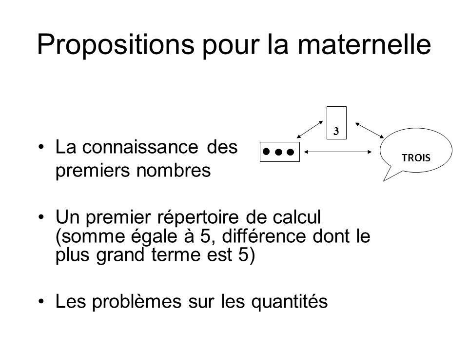 Propositions pour la maternelle La connaissance des premiers nombres Un premier répertoire de calcul (somme égale à 5, différence dont le plus grand t