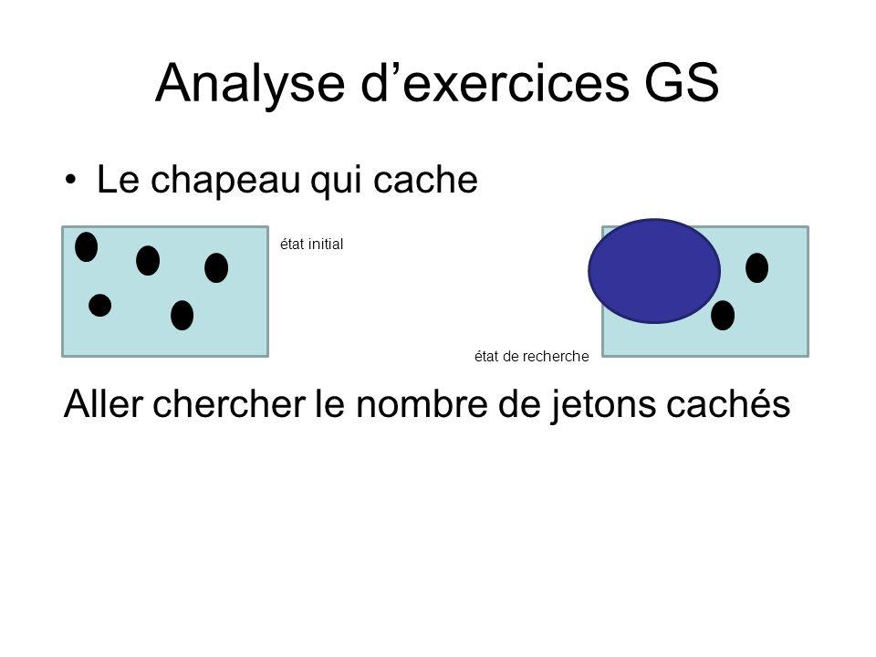 Analyse dexercices GS Le chapeau qui cache état initial état de recherche Aller chercher le nombre de jetons cachés