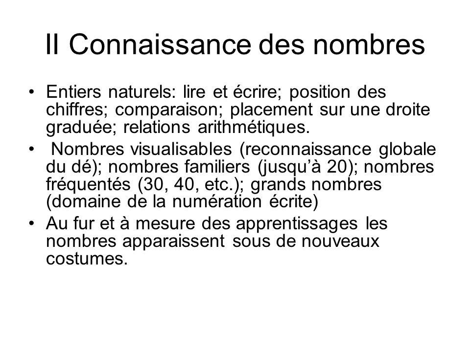 II Connaissance des nombres Entiers naturels: lire et écrire; position des chiffres; comparaison; placement sur une droite graduée; relations arithmét