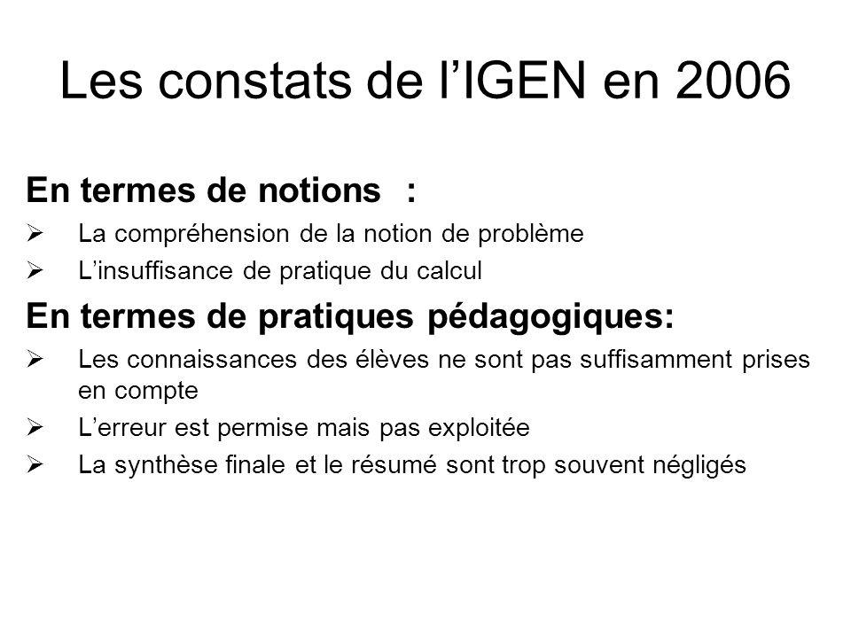 Les constats de lIGEN en 2006 En termes de notions : La compréhension de la notion de problème Linsuffisance de pratique du calcul En termes de pratiq