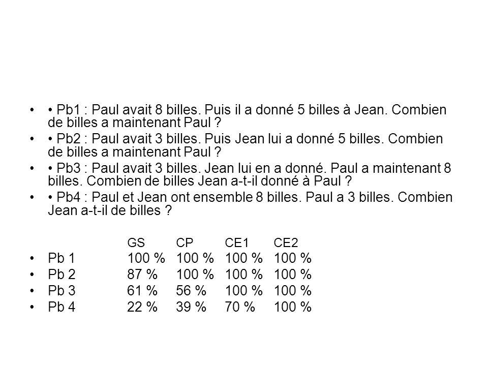 Pb1 : Paul avait 8 billes. Puis il a donné 5 billes à Jean. Combien de billes a maintenant Paul ? Pb2 : Paul avait 3 billes. Puis Jean lui a donné 5 b
