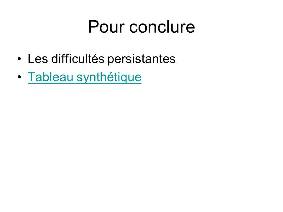 Pour conclure Les difficultés persistantes Tableau synthétique