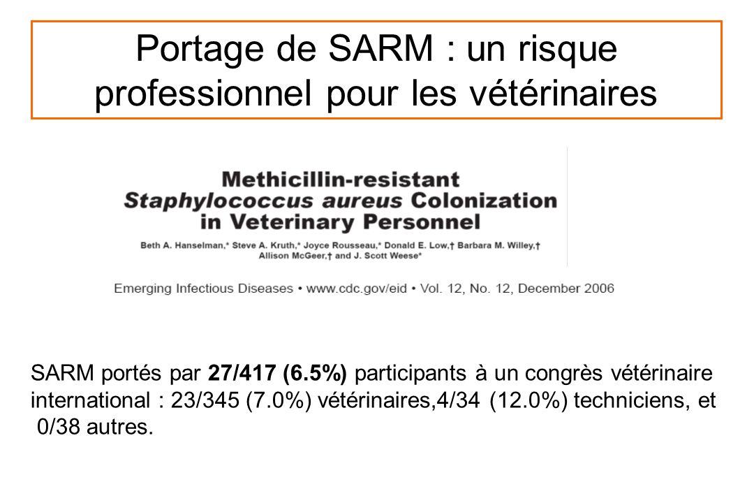 Portage de SARM : un risque professionnel pour les vétérinaires SARM portés par 27/417 (6.5%) participants à un congrès vétérinaire international : 23