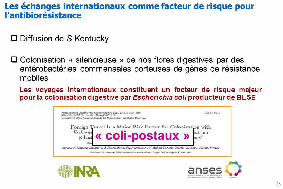 43 Les voyages internationaux constituent un facteur de risque majeur pour la colonisation digestive par Escherichia coli producteur de BLSE Les échan