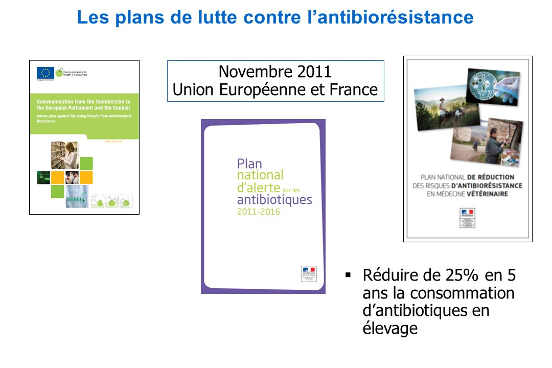 Les plans de lutte contre lantibiorésistance Réduire de 25% en 5 ans la consommation dantibiotiques en élevage Novembre 2011 Union Européenne et Franc