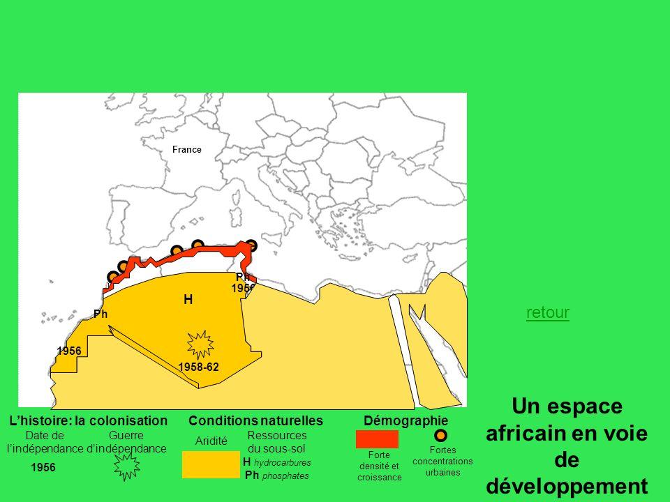 Lhistoire: la colonisation Date de lindépendance Guerre dindépendance 1962 Conditions naturelles Aridité Ressources du sous-sol H hydrocarbures Ph pho