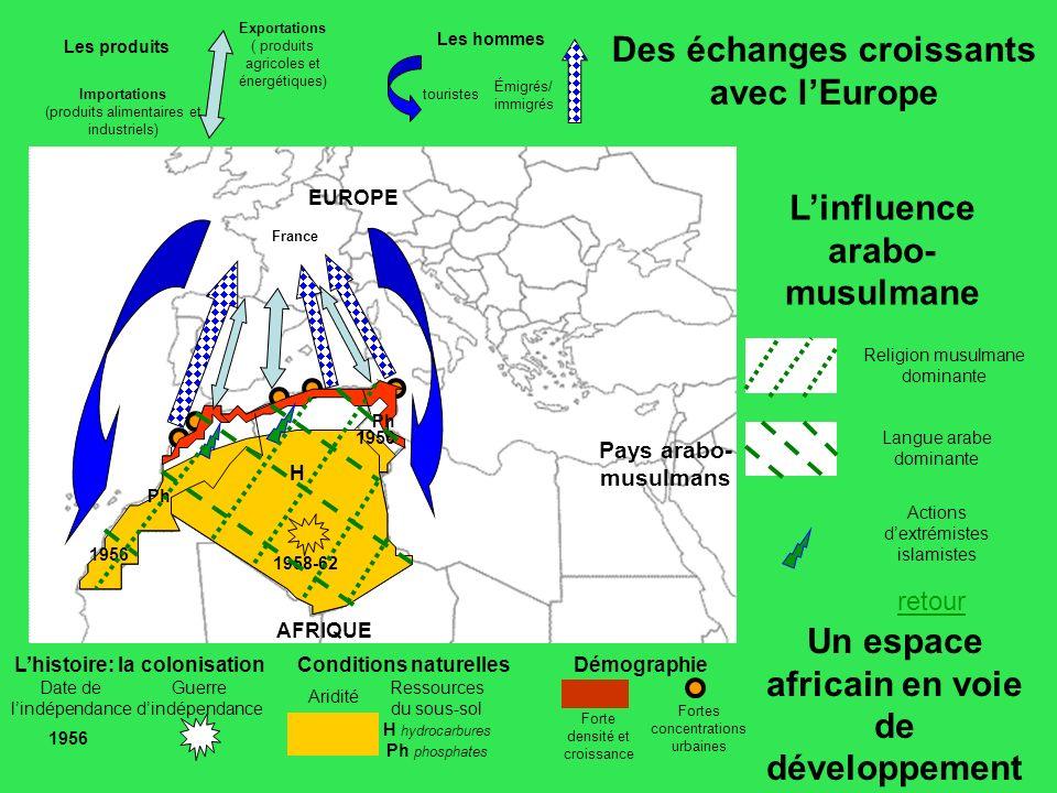 Lhistoire: la colonisation Date de lindépendance Guerre dindépendance Conditions naturelles Aridité Ressources du sous-sol H hydrocarbures Ph phosphat