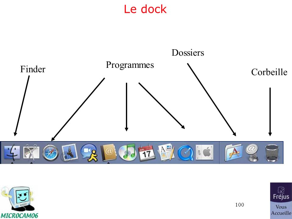 100 Le dock Programmes Finder Dossiers Corbeille