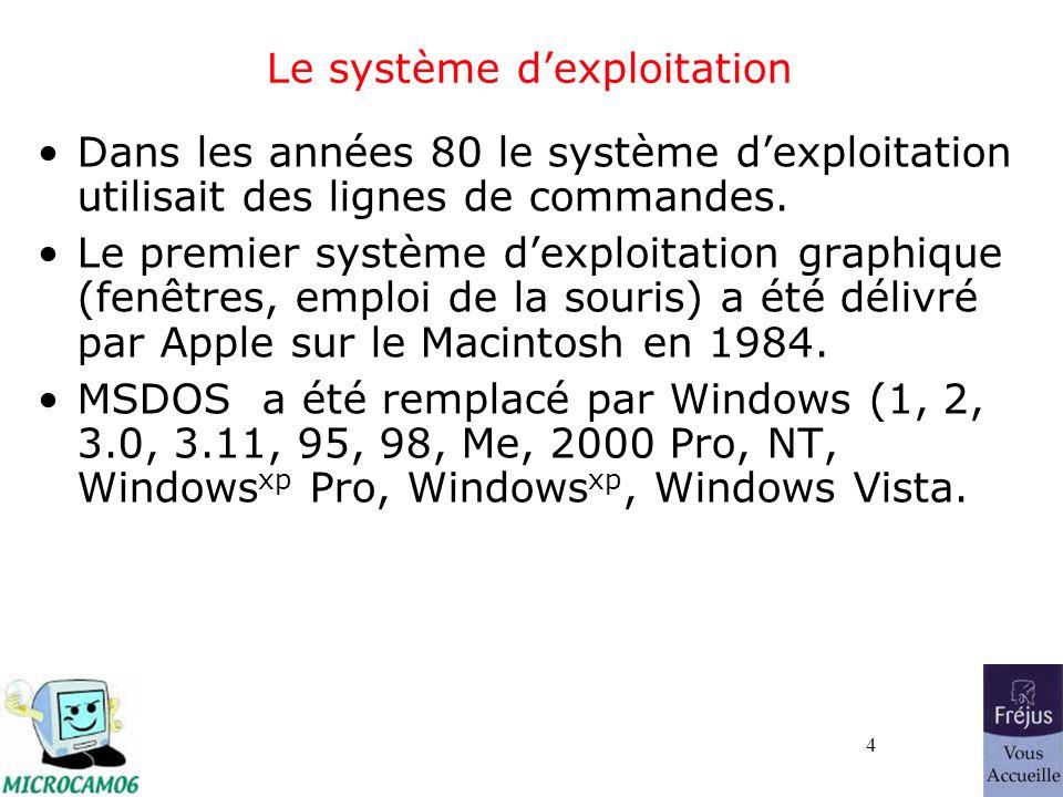5 Les systèmes dexploitation Windows Windows 95 en août 1995 Windows 98 en juin 1998