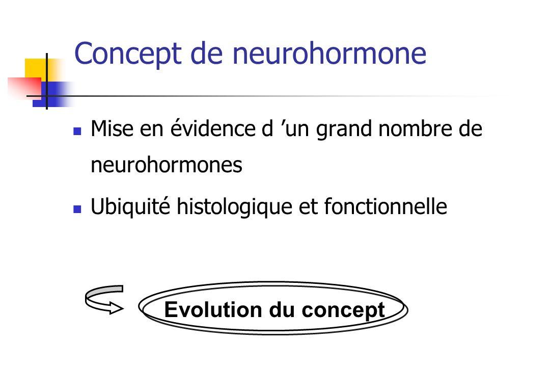 Concept de neurohormone Mise en évidence d un grand nombre de neurohormones Ubiquité histologique et fonctionnelle Evolution du concept
