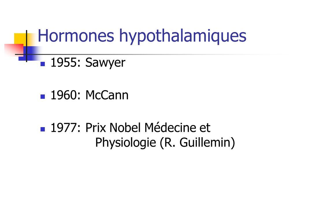 Hormones hypothalamiques 1955: Sawyer 1960: McCann 1977: Prix Nobel Médecine et Physiologie (R. Guillemin)