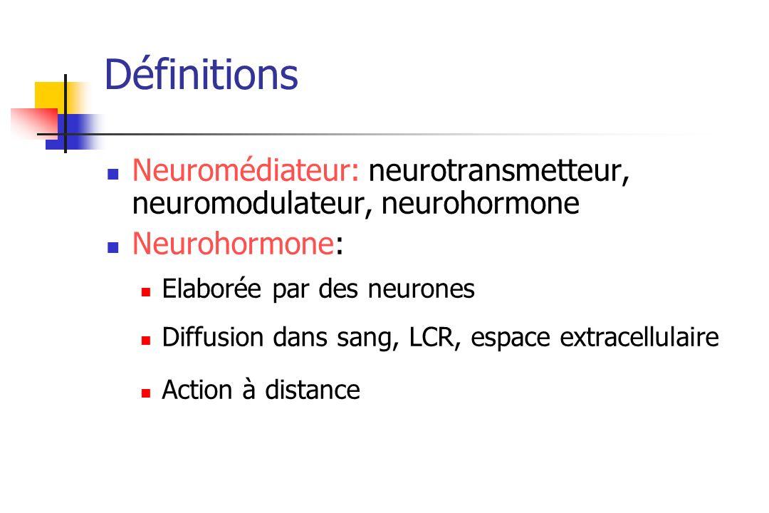 Définitions Neuromédiateur: neurotransmetteur, neuromodulateur, neurohormone Neurohormone: Elaborée par des neurones Diffusion dans sang, LCR, espace