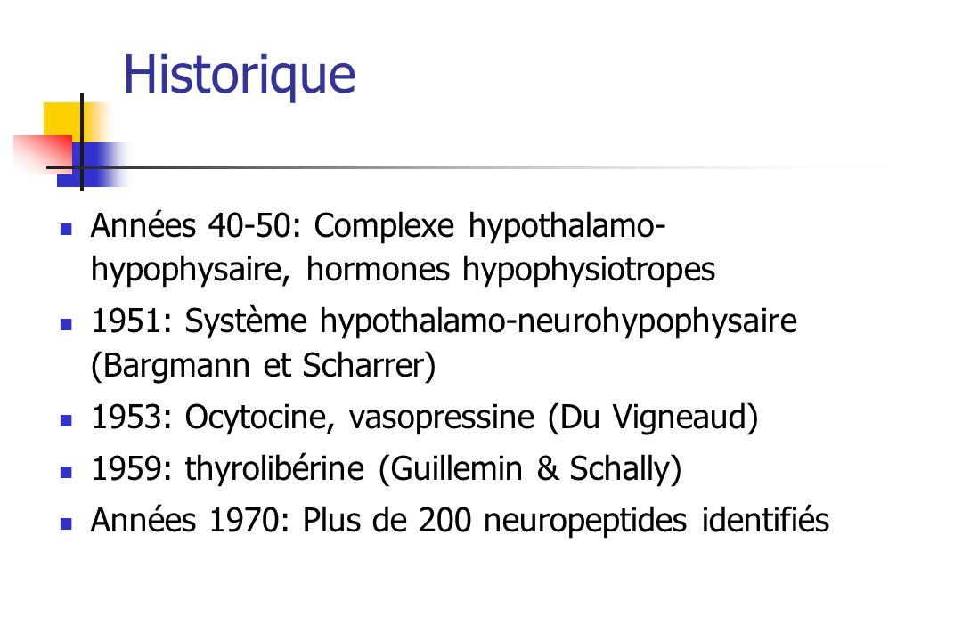Historique Années 40-50: Complexe hypothalamo- hypophysaire, hormones hypophysiotropes 1951: Système hypothalamo-neurohypophysaire (Bargmann et Scharr