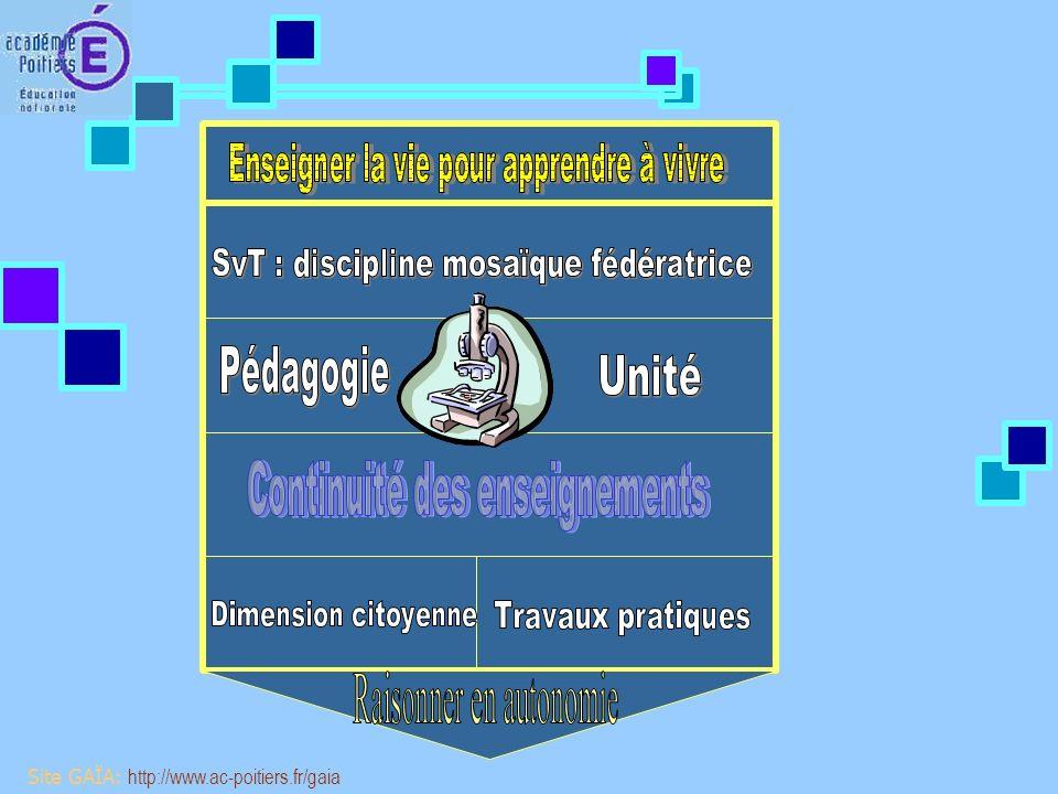 Site GAÏA: http://www.ac-poitiers.fr/gaia