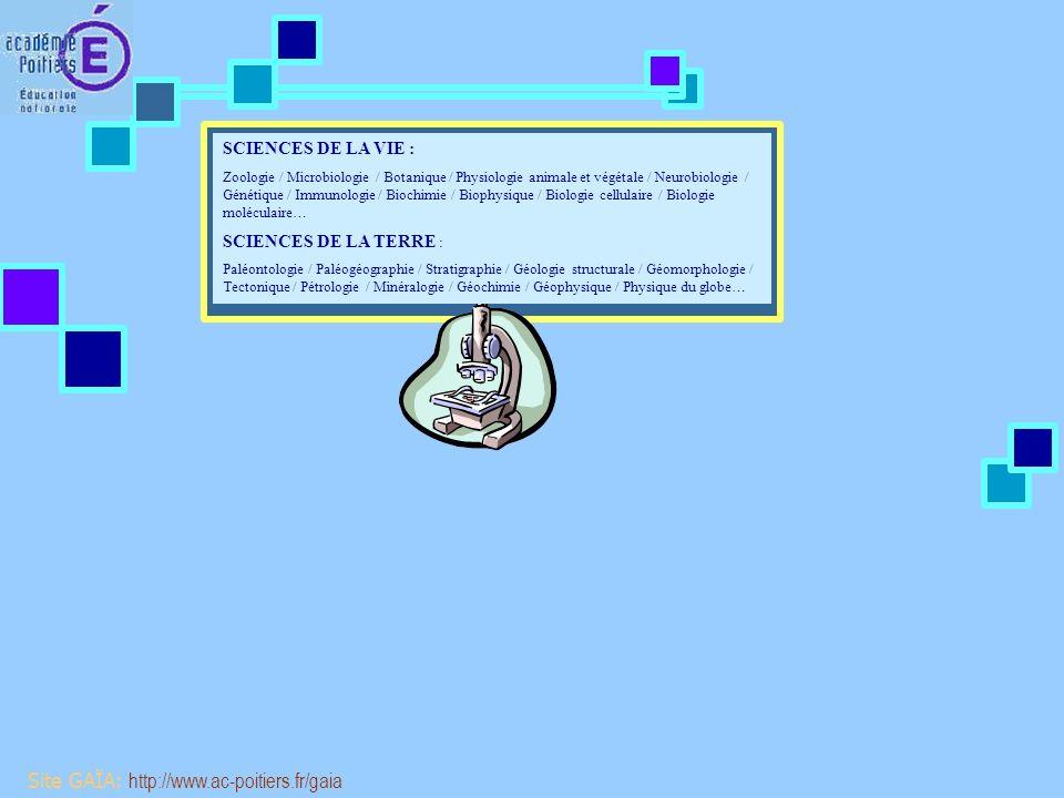 Site GAÏA: http://www.ac-poitiers.fr/gaia Démarche problématisée explicative -Reconstruction du savoir -Raisonnement hypothético-déductif Histoire naturelle / Sciences Nat STBG (réforme collège) SvT (réforme lycée)