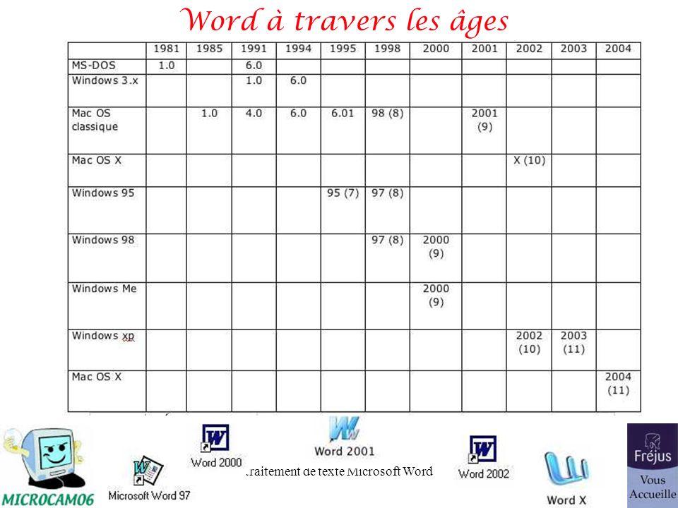 traitement de texte Microsoft Word 10 Word à travers les âges