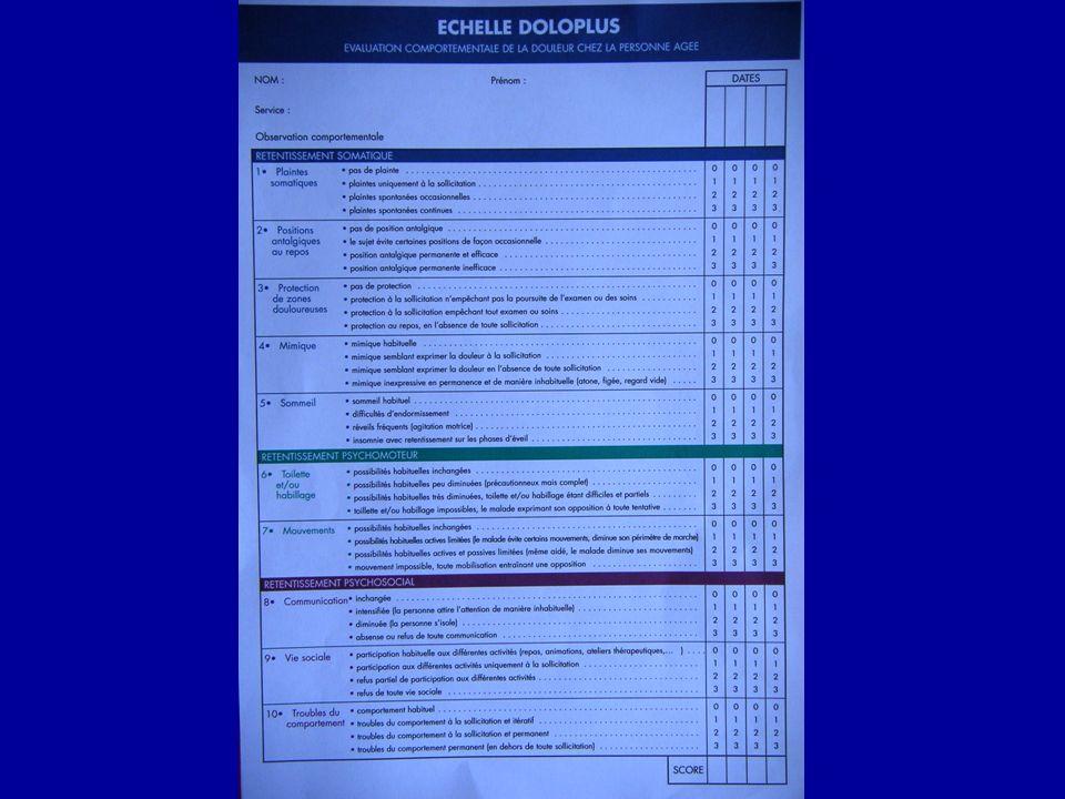 Echelle E.C.P.A Evaluation comportementale de la douleur chez la personne âgée observation avant les soins (4 sous-groupes) observation pendant les soins (4 sous-groupes) score entre 0 et 32 peut-être coter par une seule personne tous les items ne sont pas nécessairement remplis importance de la variation du score 2 groupes ditems