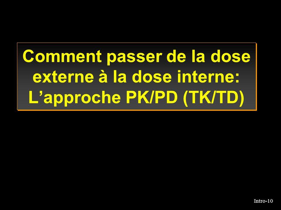 Intro-10 Comment passer de la dose externe à la dose interne: Lapproche PK/PD (TK/TD)