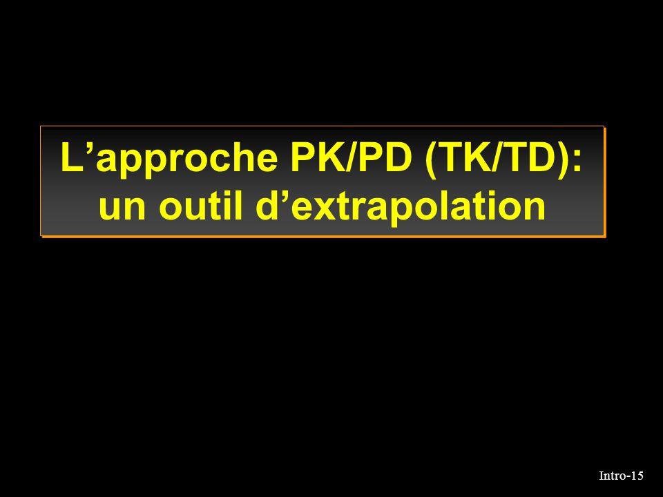 Intro-15 Lapproche PK/PD (TK/TD): un outil dextrapolation