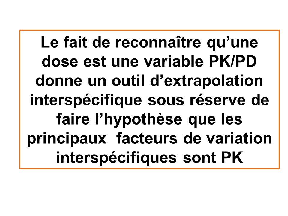 Le fait de reconnaître quune dose est une variable PK/PD donne un outil dextrapolation interspécifique sous réserve de faire lhypothèse que les princi