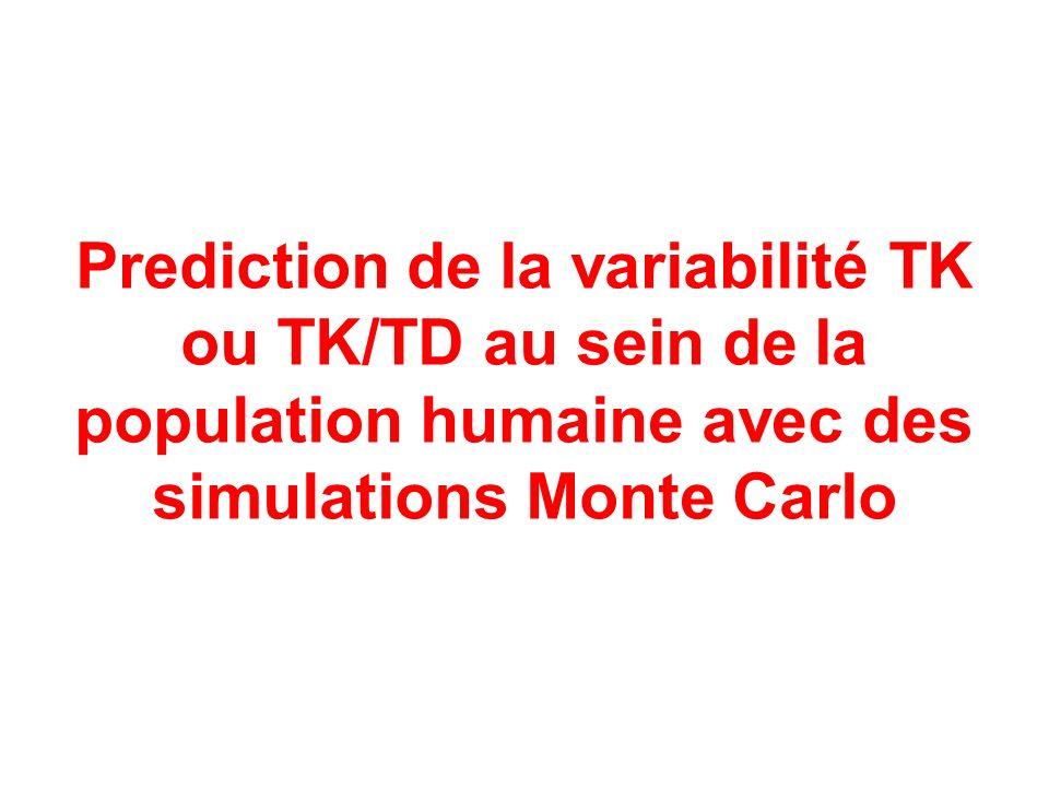 Prediction de la variabilité TK ou TK/TD au sein de la population humaine avec des simulations Monte Carlo