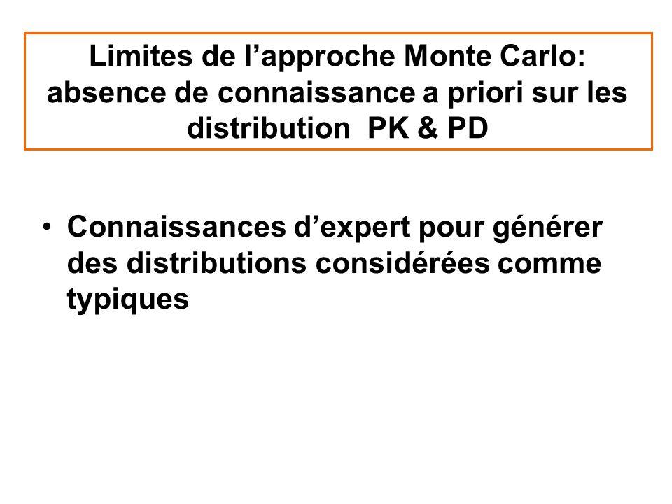 Limites de lapproche Monte Carlo: absence de connaissance a priori sur les distribution PK & PD Connaissances dexpert pour générer des distributions c