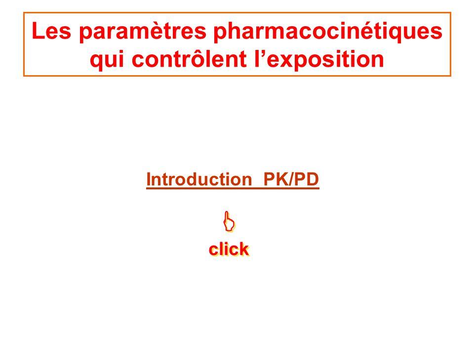 Le fait de reconnaître quune dose est une variable PK/PD donne un outil dextrapolation interspécifique sous réserve de faire lhypothèse que les principaux facteurs de variation interspécifiques sont PK