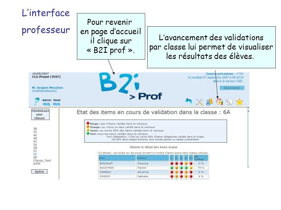 Linterface professeur Lavancement des validations par classe lui permet de visualiser les résultats des élèves.
