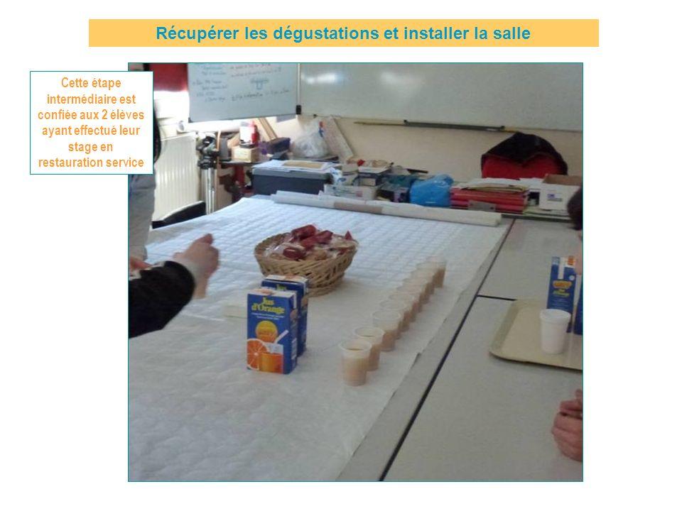 Récupérer les dégustations et installer la salle Cette étape intermédiaire est confiée aux 2 élèves ayant effectué leur stage en restauration service