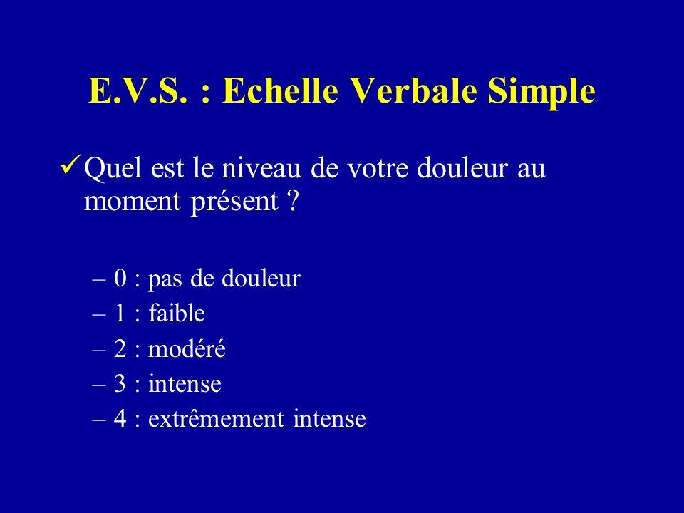 E.V.S. : Echelle Verbale Simple Quel est le niveau de votre douleur au moment présent ? –0 : pas de douleur –1 : faible –2 : modéré –3 : intense –4 :