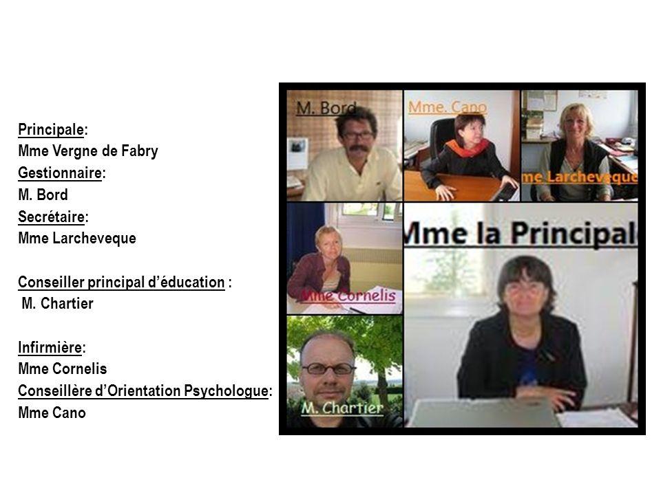 Principale: Mme Vergne de Fabry Gestionnaire: M. Bord Secrétaire: Mme Larcheveque Conseiller principal déducation : M. Chartier Infirmière: Mme Cornel