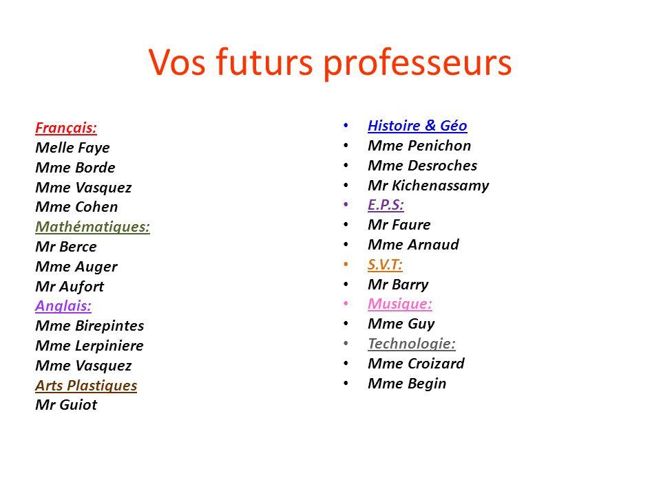 Vos futurs professeurs Français: Melle Faye Mme Borde Mme Vasquez Mme Cohen Mathématiques: Mr Berce Mme Auger Mr Aufort Anglais: Mme Birepintes Mme Le