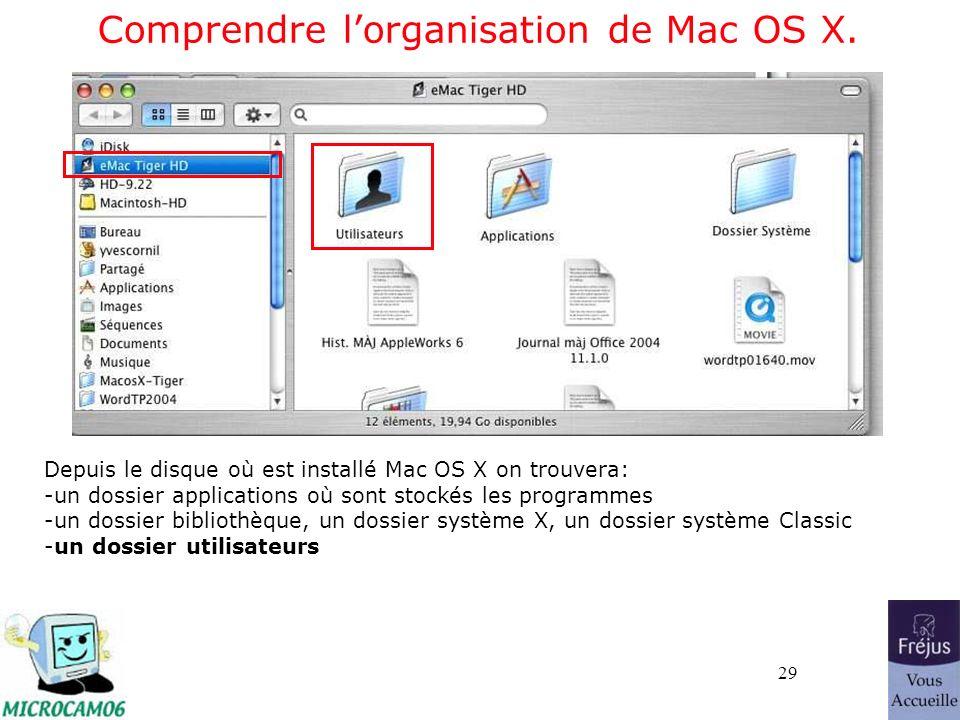 29 Comprendre lorganisation de Mac OS X. Depuis le disque où est installé Mac OS X on trouvera: -un dossier applications où sont stockés les programme