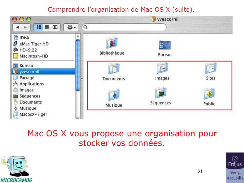 31 Comprendre lorganisation de Mac OS X (suite). Mac OS X vous propose une organisation pour stocker vos données.