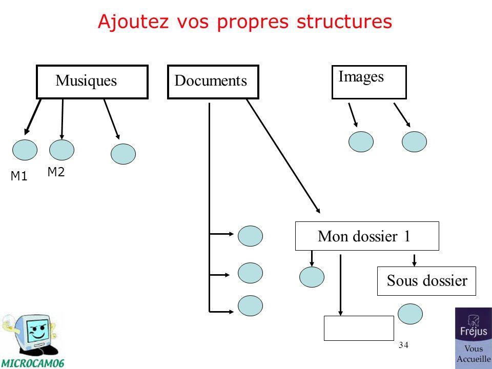 34 Ajoutez vos propres structures DocumentsMusiques Images Mon dossier 1 Sous dossier M1 M2