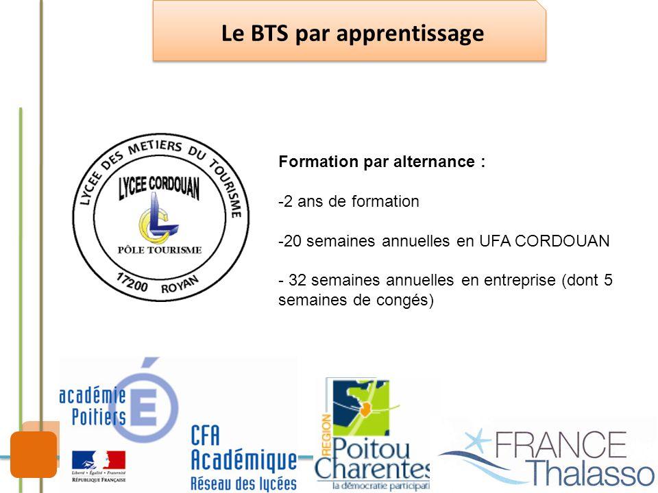 Le BTS par apprentissage Formation par alternance : -2 ans de formation -20 semaines annuelles en UFA CORDOUAN - 32 semaines annuelles en entreprise (