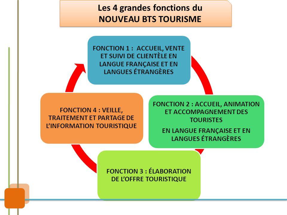 Les 4 grandes fonctions du NOUVEAU BTS TOURISME FONCTION 1 : ACCUEIL, VENTE ET SUIVI DE CLIENTÈLE EN LANGUE FRANÇAISE ET EN LANGUES ÉTRANGÈRES FONCTIO