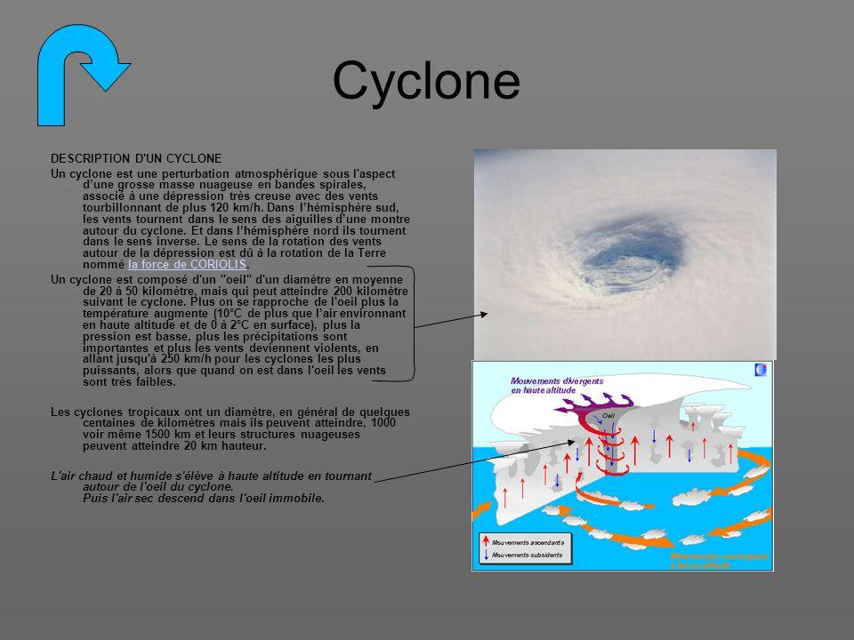 Cyclone DESCRIPTION D'UN CYCLONE Un cyclone est une perturbation atmosphérique sous l'aspect dune grosse masse nuageuse en bandes spirales, associé à