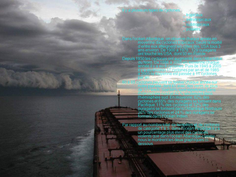 Tornade Une tornade est une tempête tourbillonnante très intense se manifestant par un entonnoir nuageux (le tuba) accordér à la base d un cumulo-nimbus et s accompagnant de pluie voir d un orage ou de grêle.