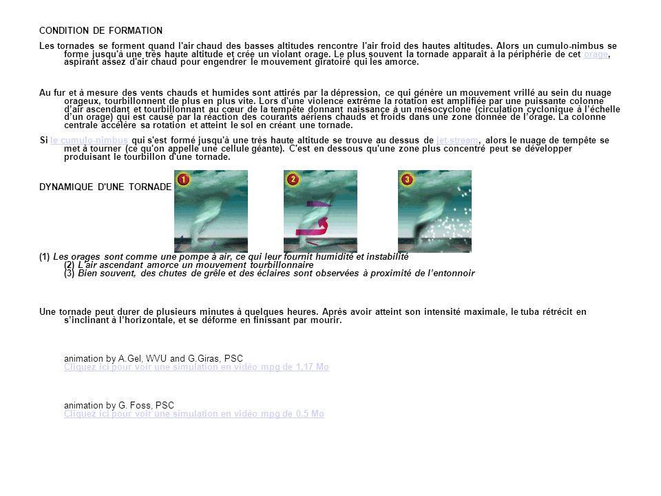 animation by A.Gel, WVU and G.Giras, PSC Cliquez ici pour voir une simulation en vidéo mpg de 1,17 Mo Cliquez ici pour voir une simulation en vidéo mpg de 1,17 Mo animation by G.