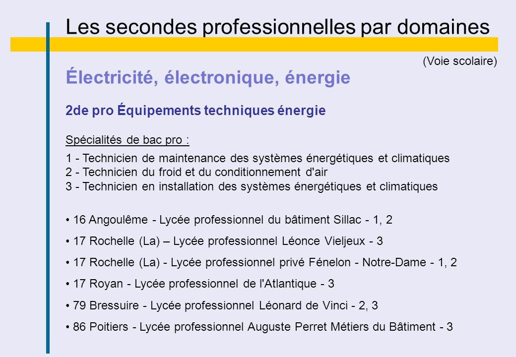 Électricité, électronique, énergie 2de pro Équipements techniques énergie Spécialités de bac pro : 1 - Technicien de maintenance des systèmes énergéti